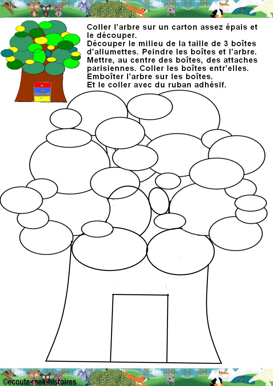 A7 arbre